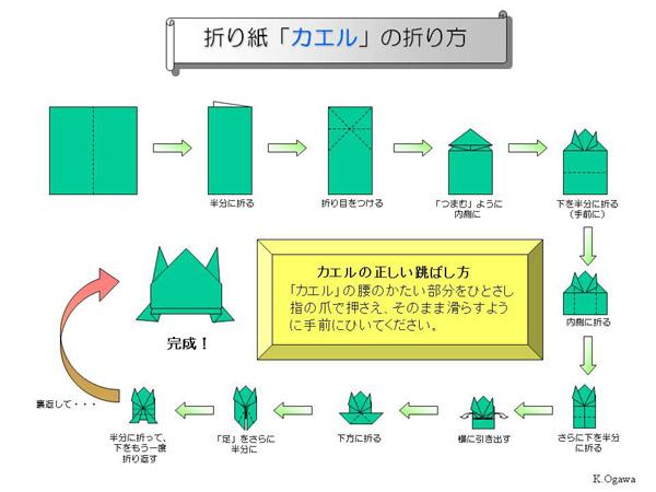 折り方 紙の箱 折り方 : ... 蛙(カエル)の作り方(折り方